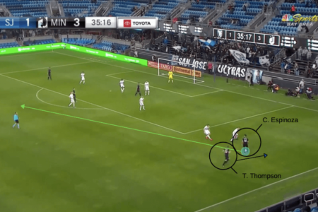MLS 2020: San Jose Earthquakes vs Minnesota United - tactical analysis tactics