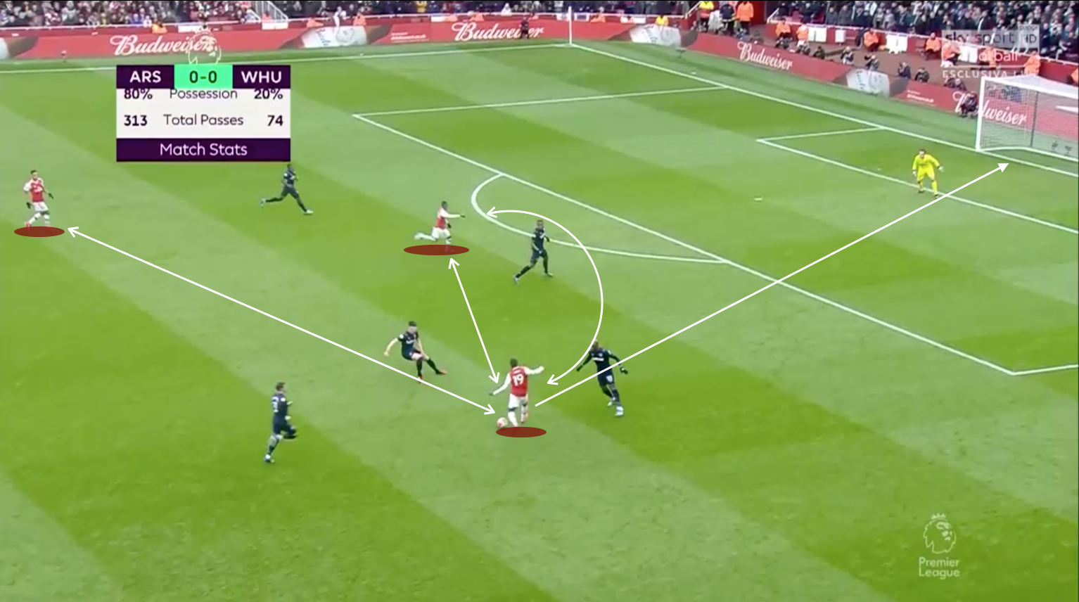 West Ham United 2019/20: Defensive Issues - scout report tactical analysis tactics