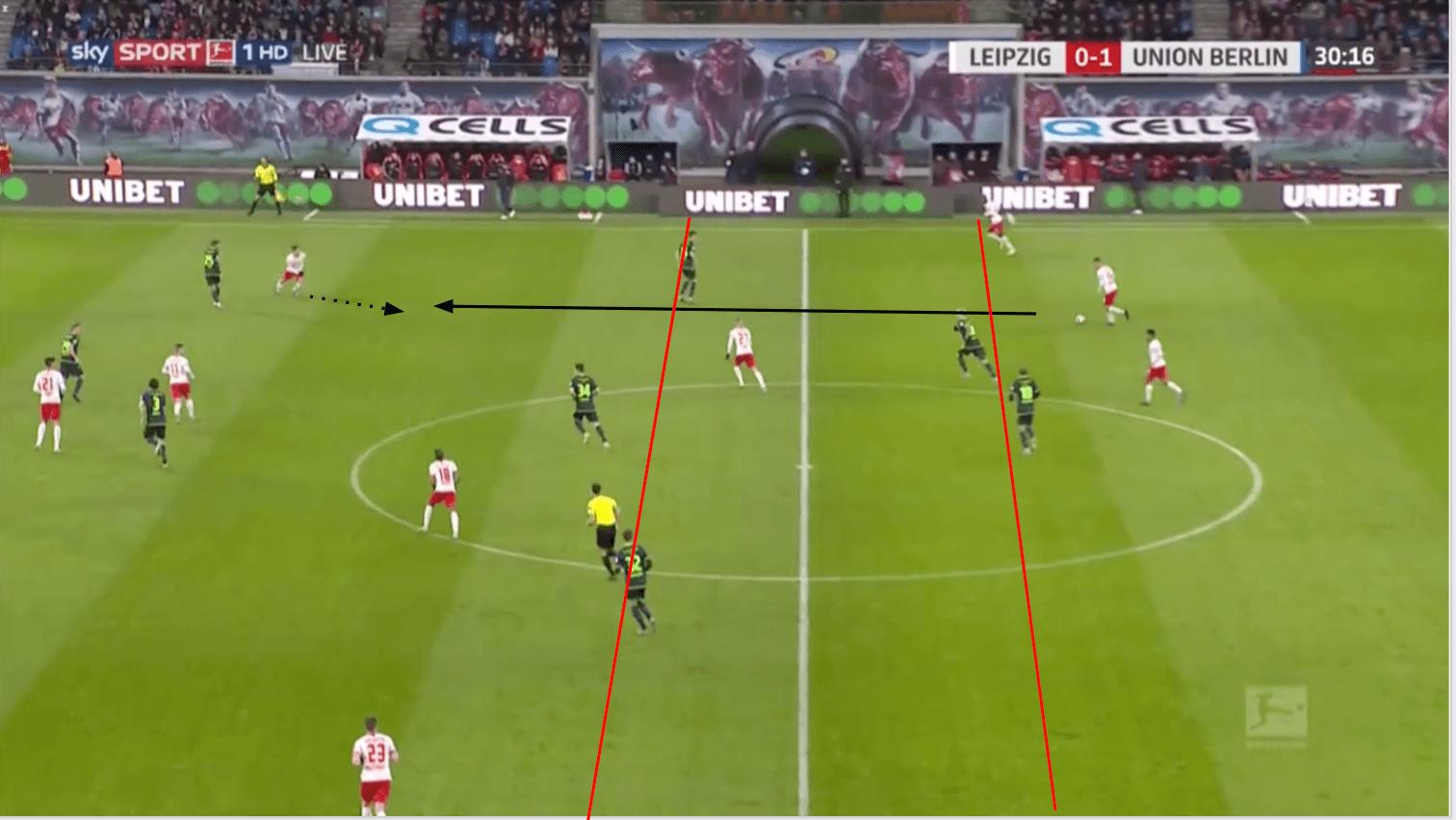 Lukas Klostermann 2019/20 - scout report tactics