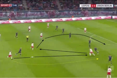 Lukas Klostermann 2019/20 - scout report tactics