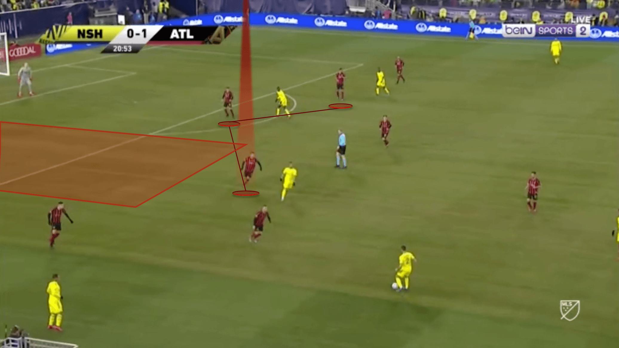 MLS 2020: Nashville vs Atlanta United - tactical analysis tactics