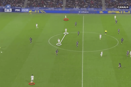 Midfield pivots in the women's game - tactical analysis tactics