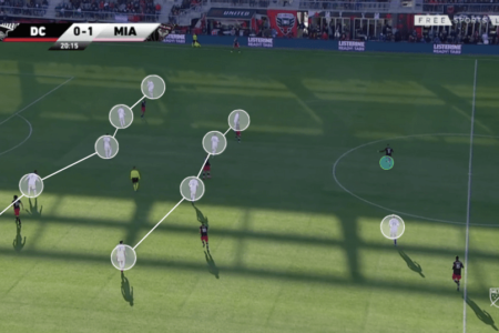 MLS 2020: DC United vs Inter Miami - tactical analysis tactics