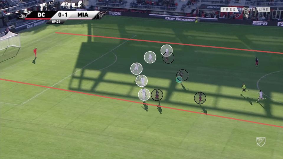 MLS 2020: DC United vs Inter Miami - tactical analysis tactics
