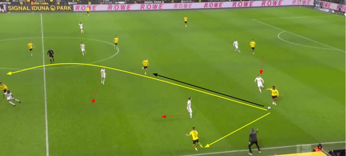 Dan-Axel Zagadou 19/20 - scout report - tactical analysis tactics