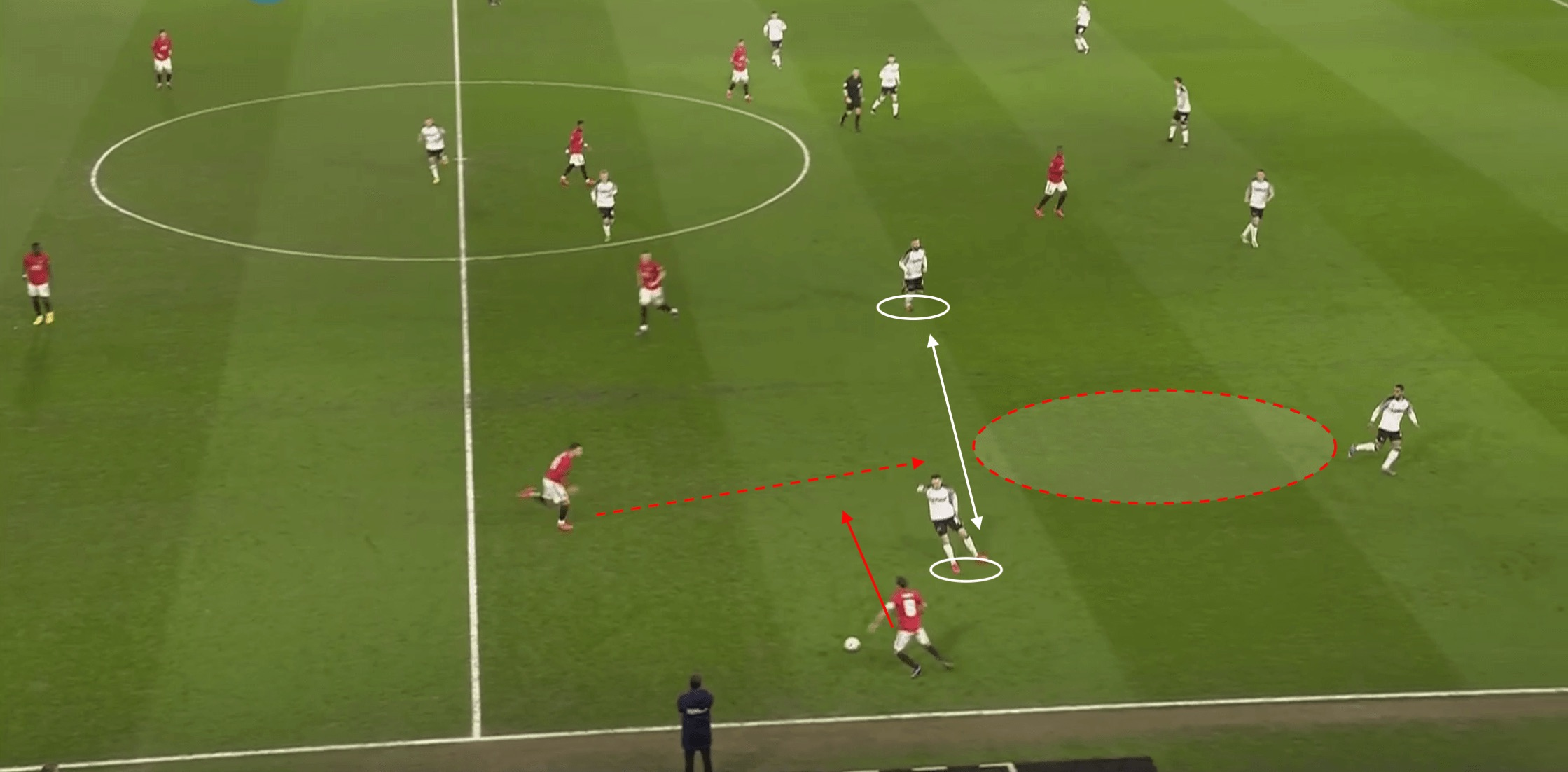 FA Cup 2019/20: Derby vs Man United - Tactical Analysis tactics