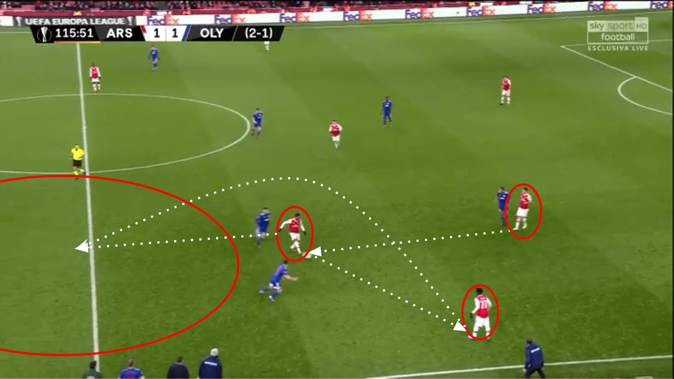 Has Mikel Arteta changed Arsenal for the better?-tactics
