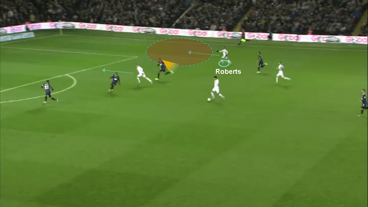Tyler Roberts 2019/20 - scout report tactical analysis tactics