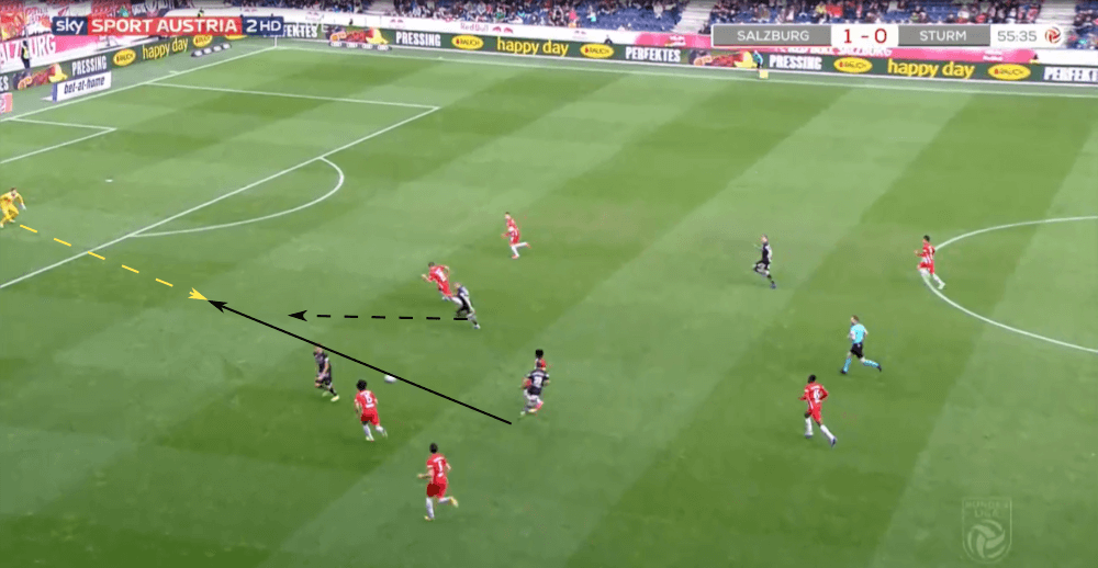 Austrian Bundesliga 2019/20: Comparison of Alexander Schlager and Cican Stankovic - scout report - tactical analysis tactics