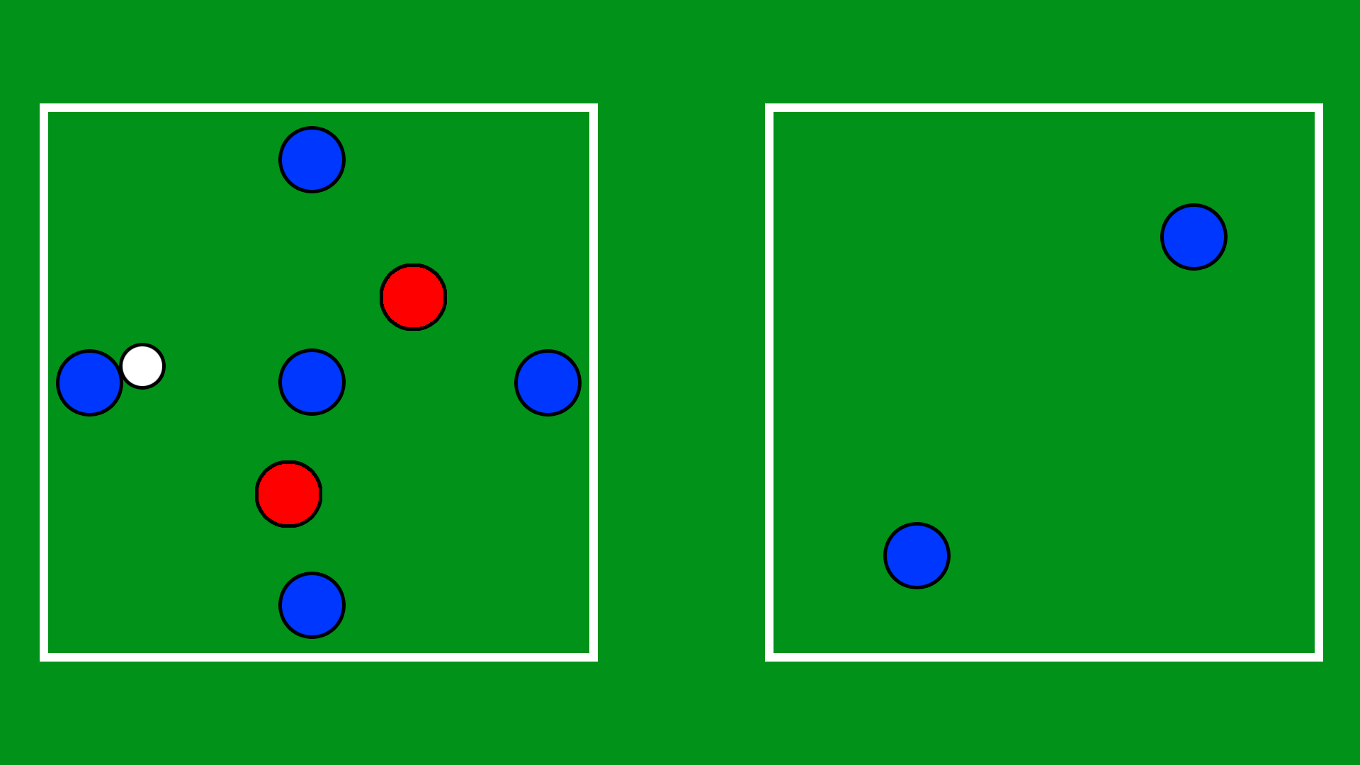 Training Analysis: Rondos in football training - tactical analysis tactics