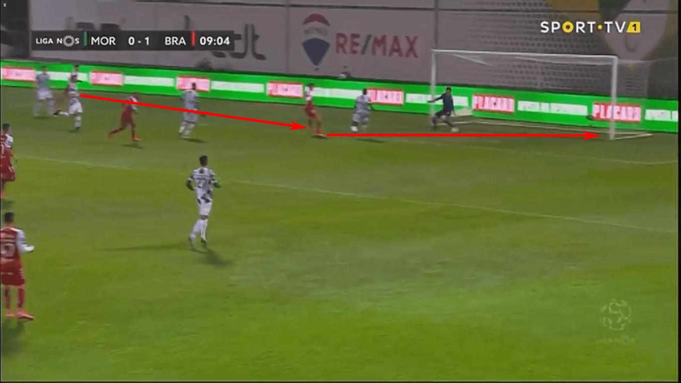 Francisco Trincão 2019/20 - scout report - tactical analysis tactics