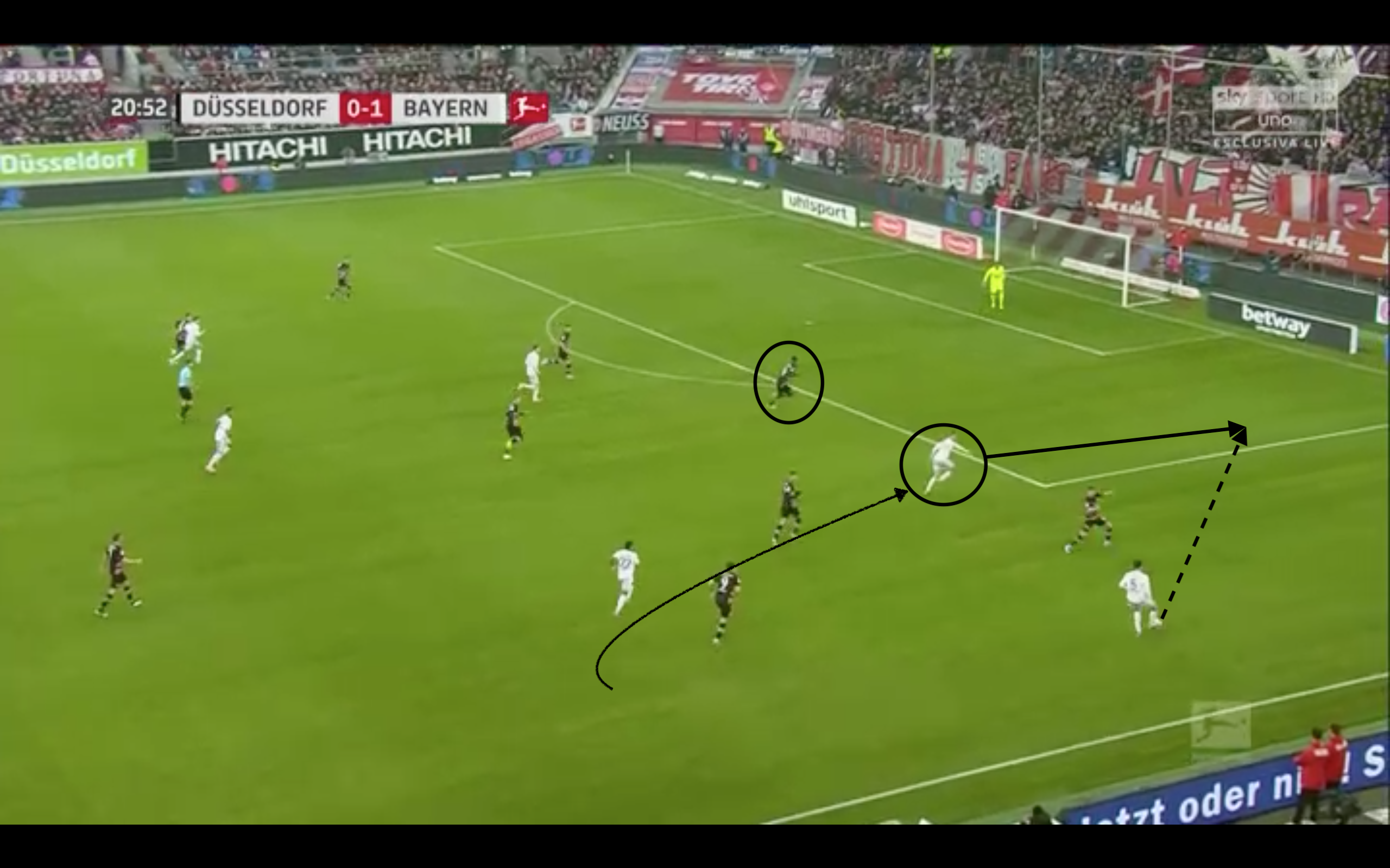 Thomas Müller's resurgence under Hansi Flick tactics