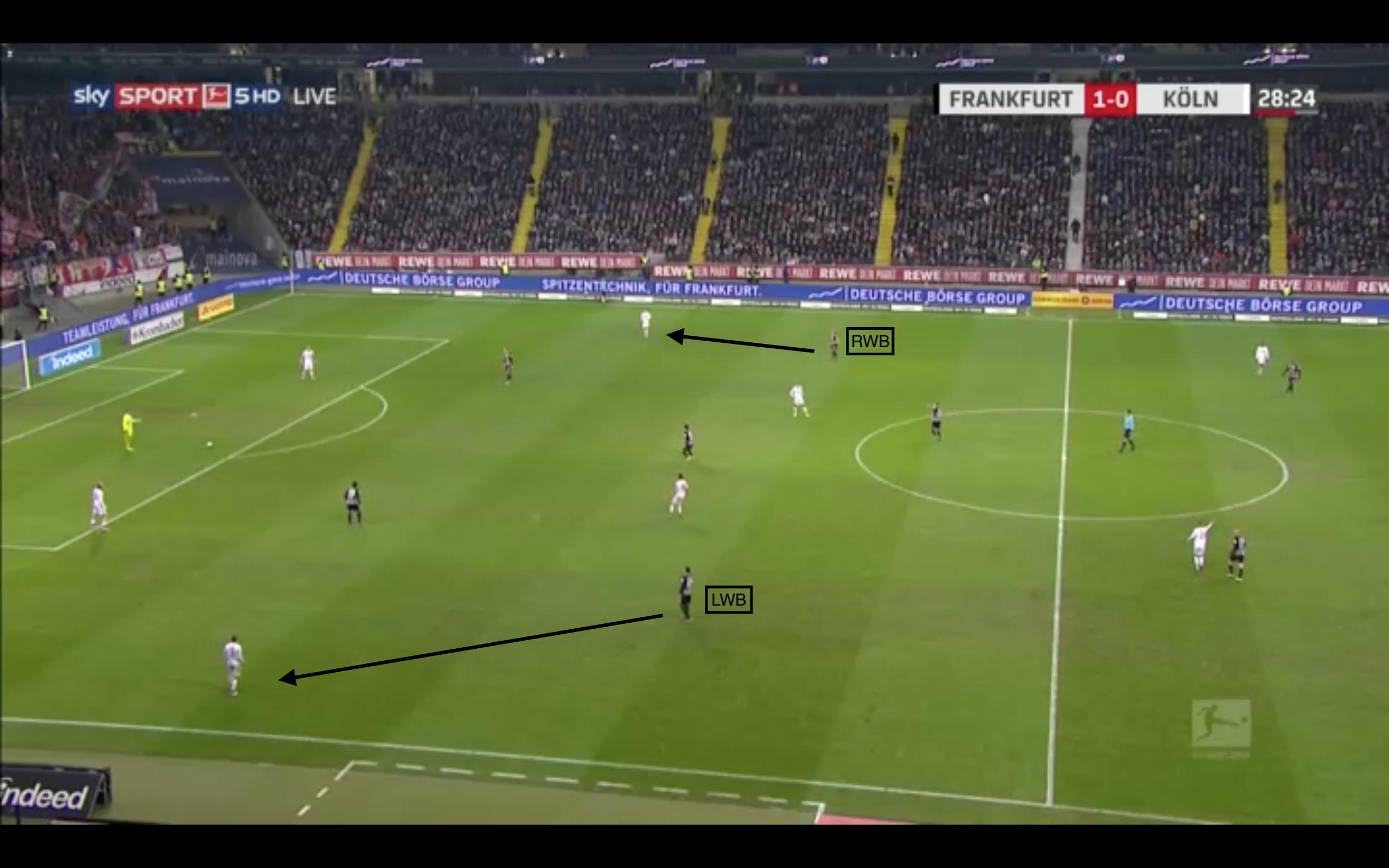 Eintracht Frankfurt under Adi Hütter- tactical analysis tactics