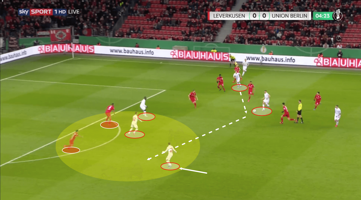 DFB Pokal 2019/20: Bayer Leverkusen vs Union Berlin - tactical analysis tactics
