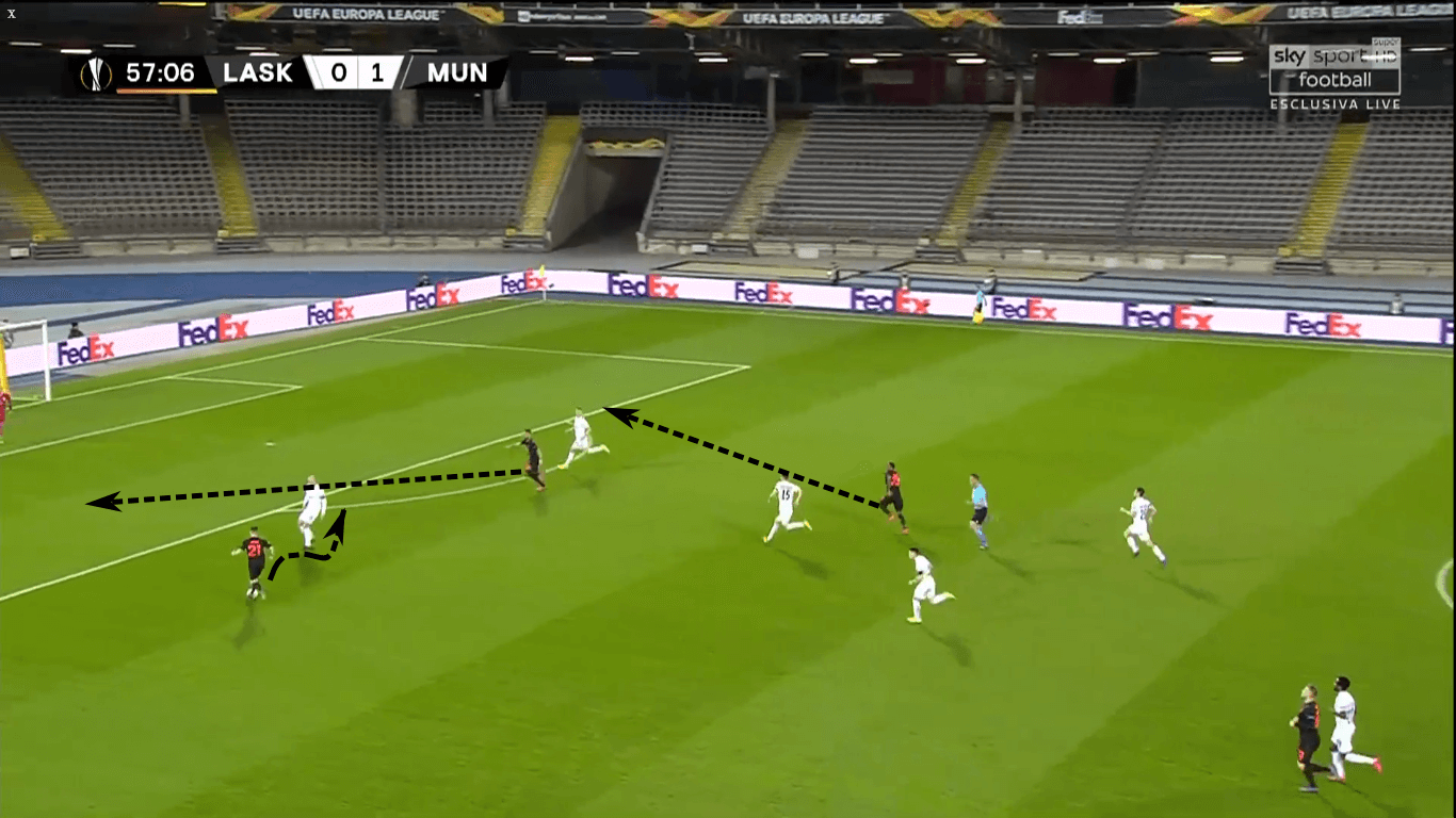 Europa League 2019/20: LASK Linz vs Manchester United – tactical analysis tactics