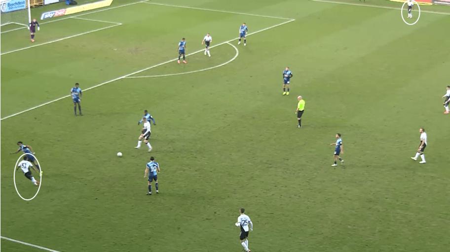 Mark Robins at Coventry 2019/20 - tactical analysis tactics