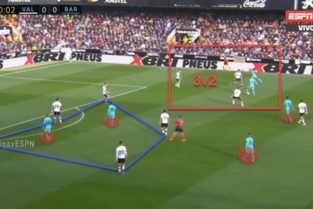 Barcelona 2019/20: Their struggle with deep blocks - scout report tactical analysis tactics