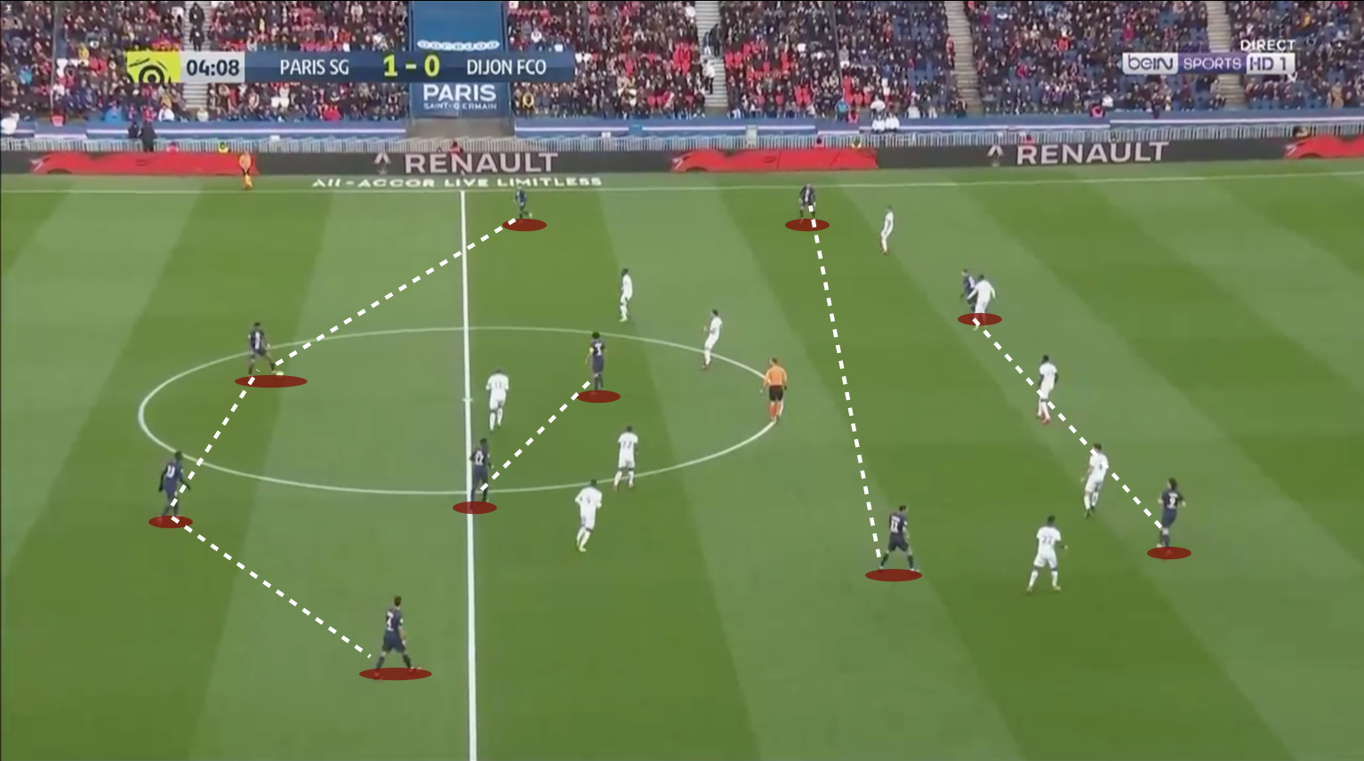 Is there such thing as too many attackers? Paris Saint-Germain's 4-4-2 vs 4-3-3 - tactical analysis tactics