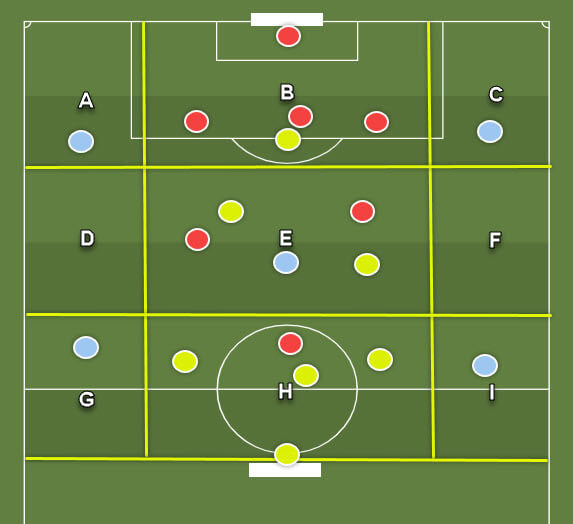 coaching-patterns-of-play-in-4-3-3 tactics