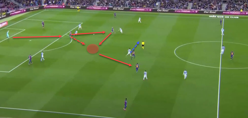 Barcelona 2019/20: Their build-up scheme - scout report tactical analysis tactics