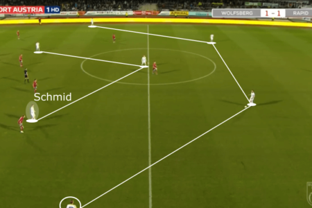 Romano Schmid 2019/20 - scout report - tactical analysis tactics