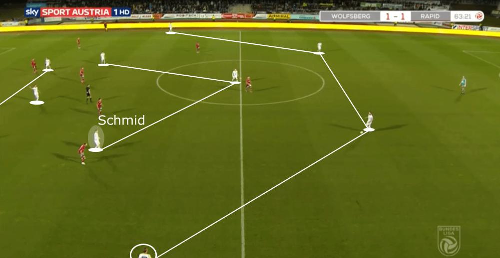 Romano Schmid 2019/20 - scout report - tactical analysis tactics