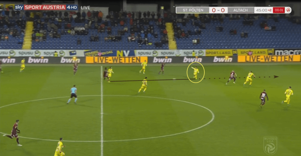 Luca Meisl 2019/20 - scout report - tactical analysis tactics