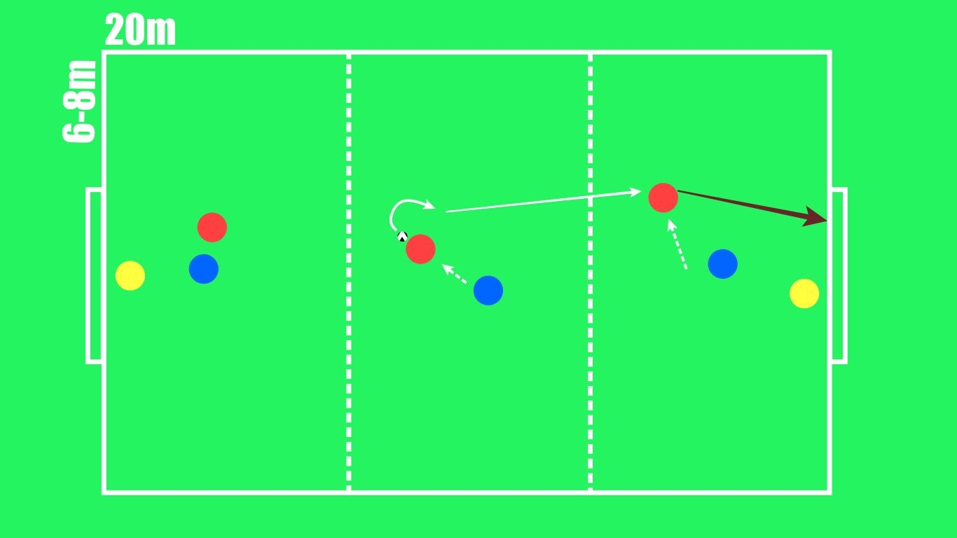Individual possession - the key factor of possession-oriented game tactical analysis coaching tactics