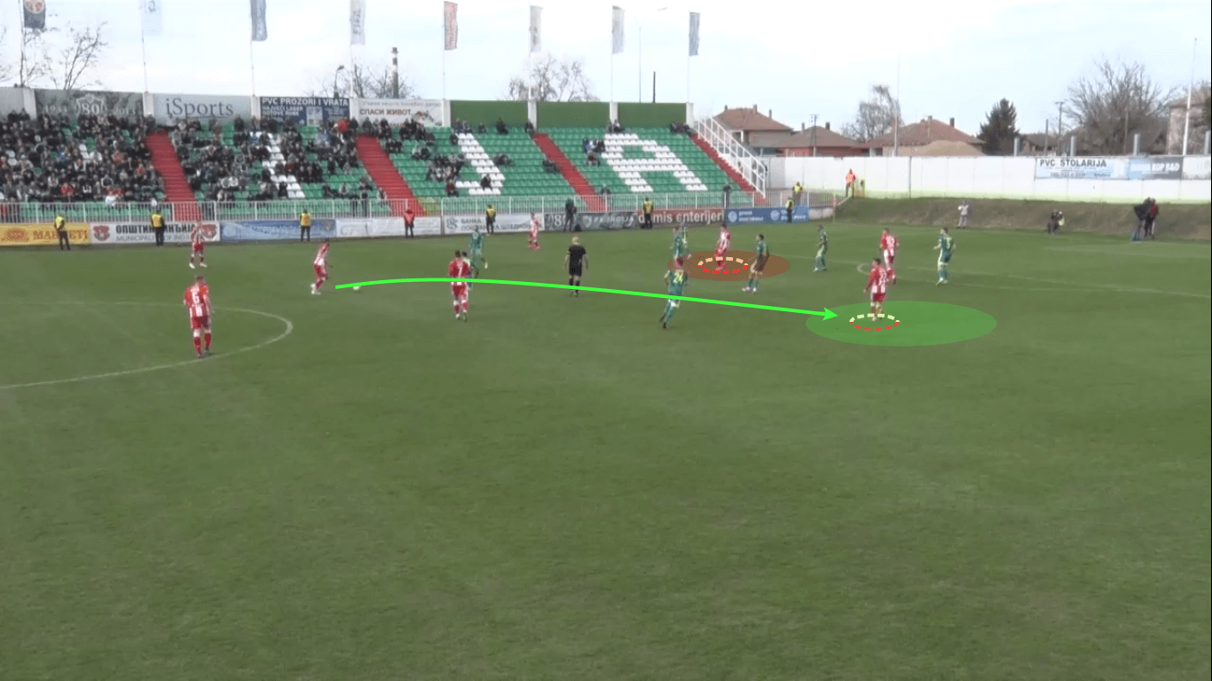 Red Star Belgrade's new midfield: Njegoš Petrović and Veljko Nikolić tactical analysis tactics