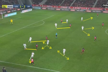 Andre Villas-Boas at Marseille 2019/20 - tactical analysis tactics