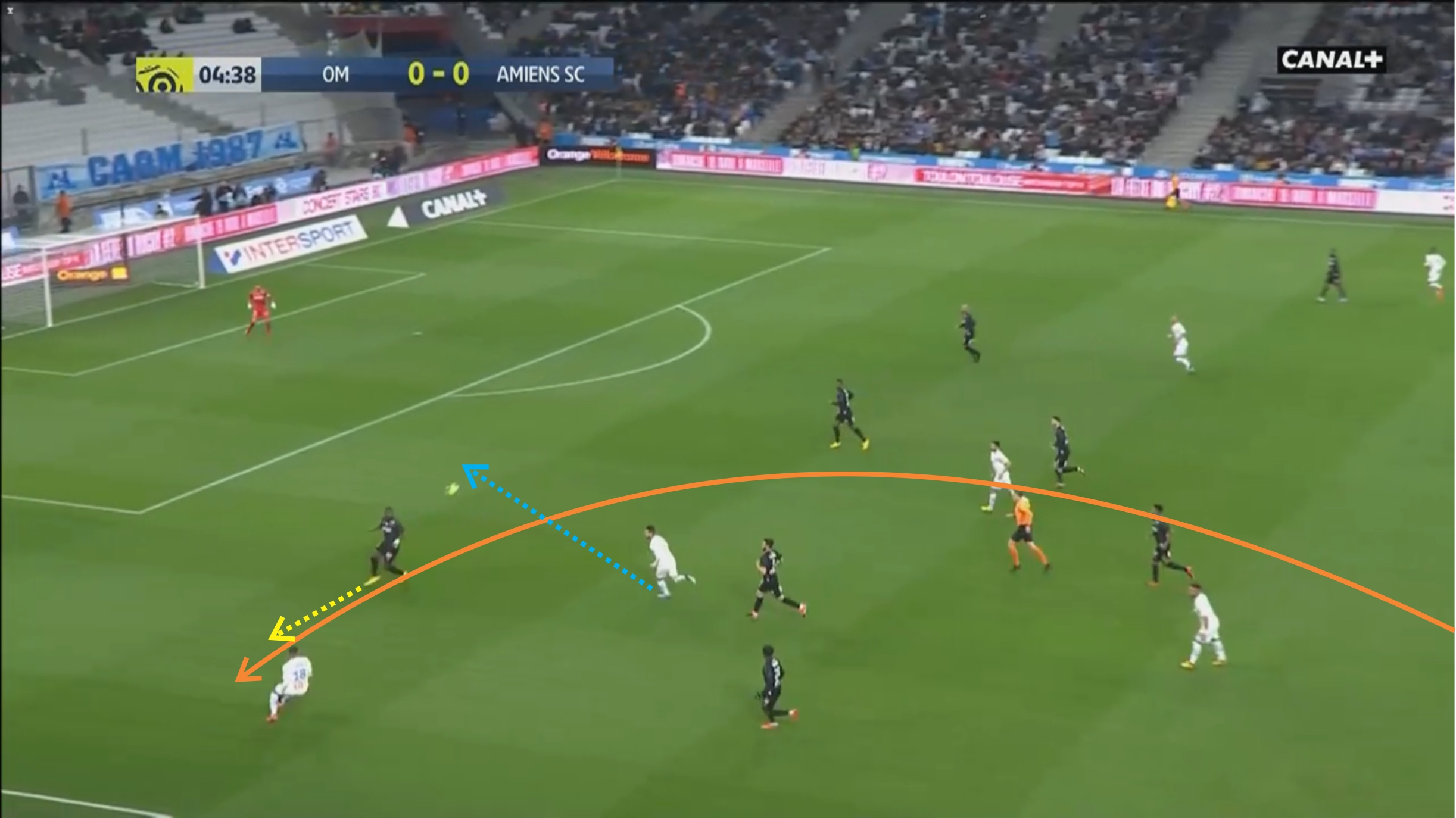 Andre Villas-Boas at Marseille 2019/20 - tactical analysis tactics