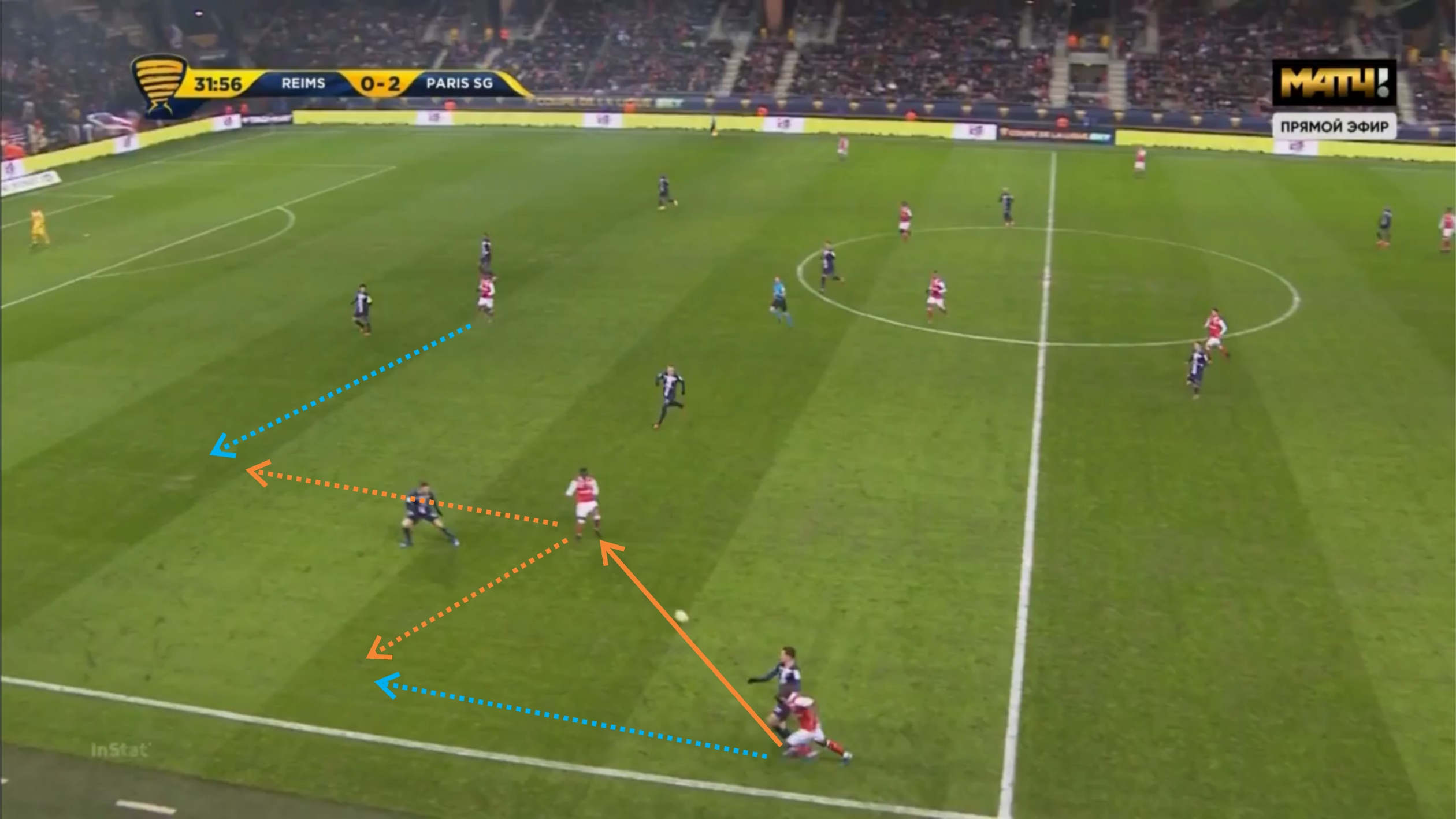 David Guion at Reims 2019/20 - tactical analysis tactics