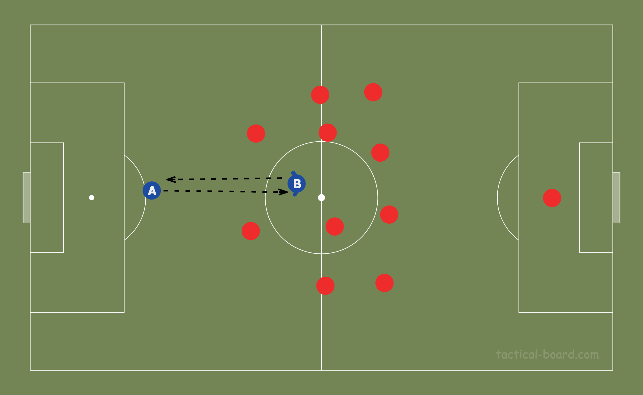 Tactical Theory: Breaking Lines tactical analysis tactics