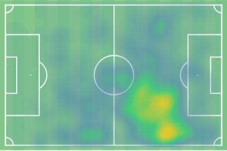 Gaston Ramirez 2019/20 - scout report - tactical analysis tactics