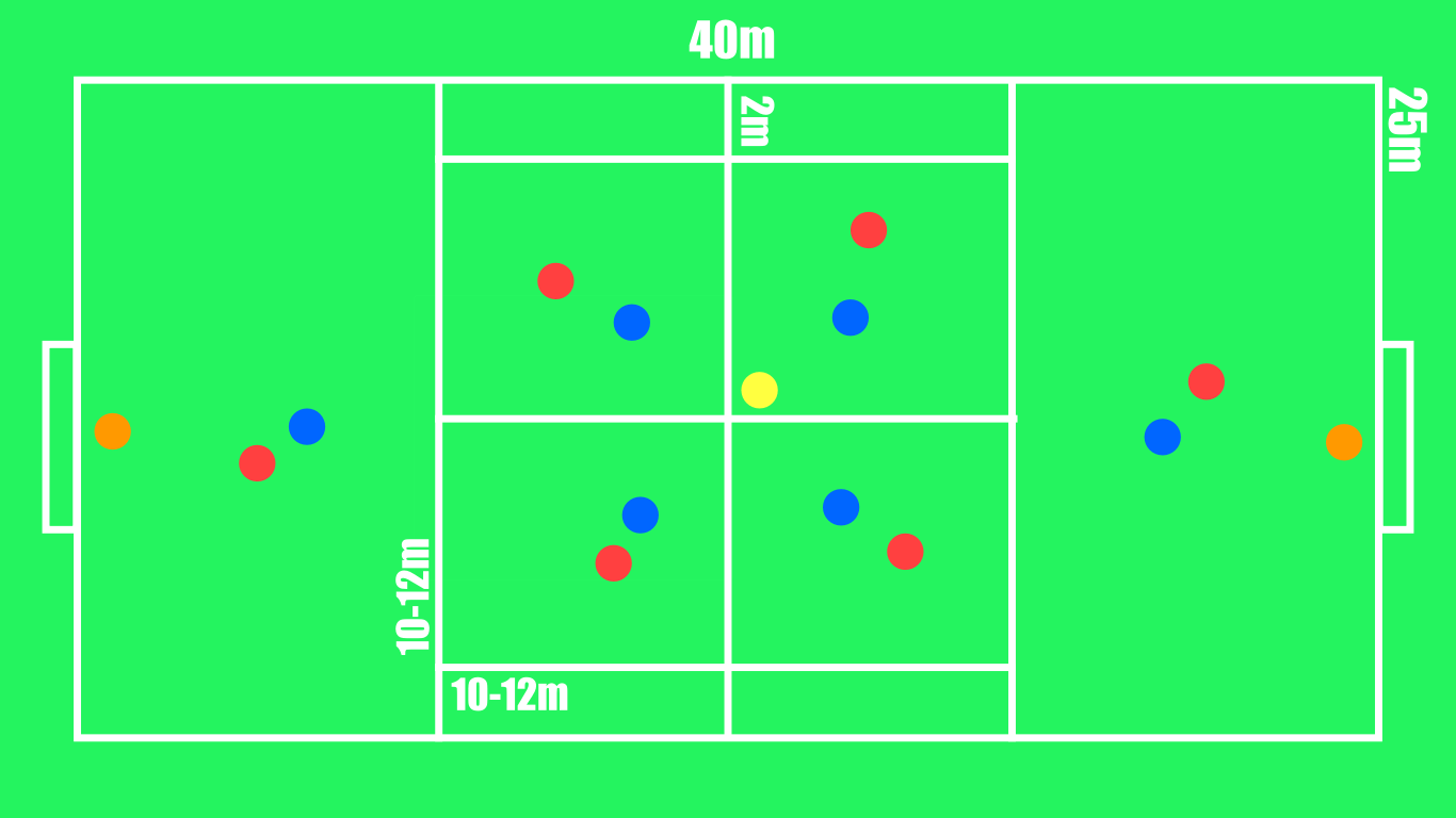 Coaching: How to create overloads and exploit isolation - tactical analysis tactics
