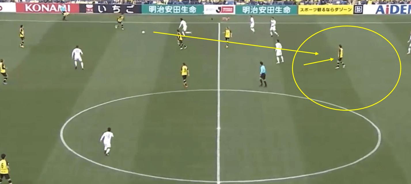 Kashiwa Reysol: 2020 team analysis - scout report tactical analysis tactics