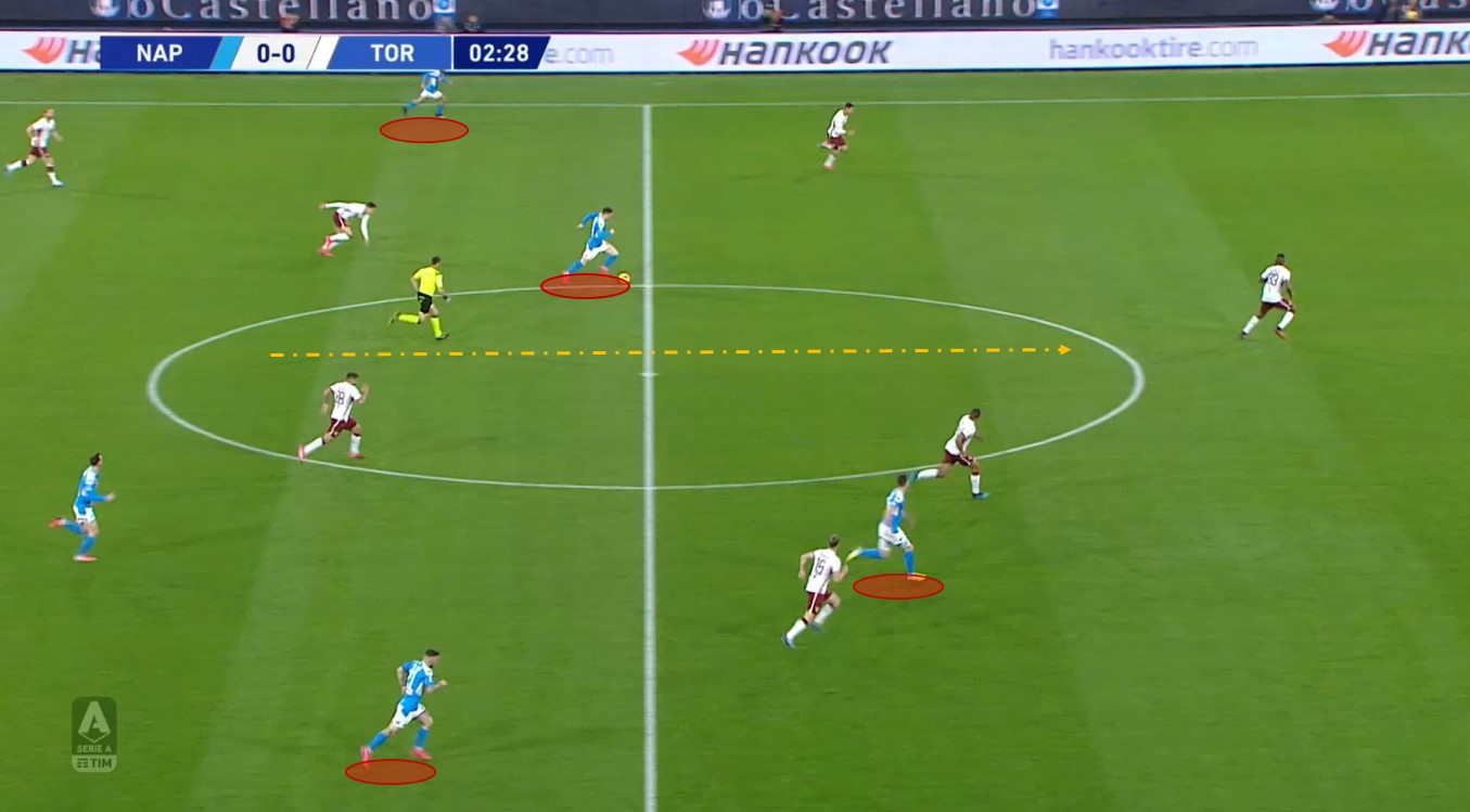 Napoli: Why do they underperform in the final third? scout report tactical analysis tactics