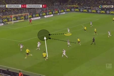 Sebastian Schonlau 2019/20 - scout report - tactical analysis - tactics