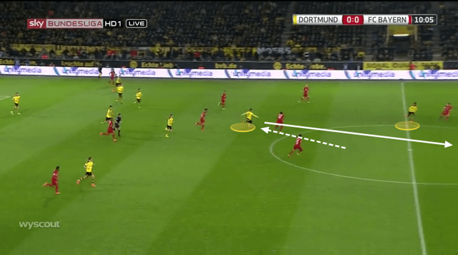 How Thomas Tuchel transformed Dortmund's attack - tactical analysis tactics