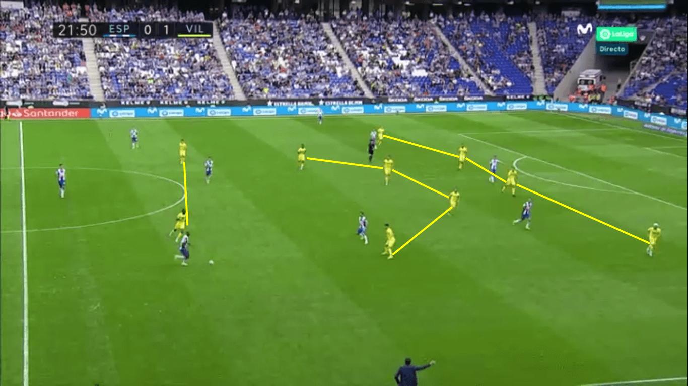 Tactical Theory: Compactness tactical analysis tactics