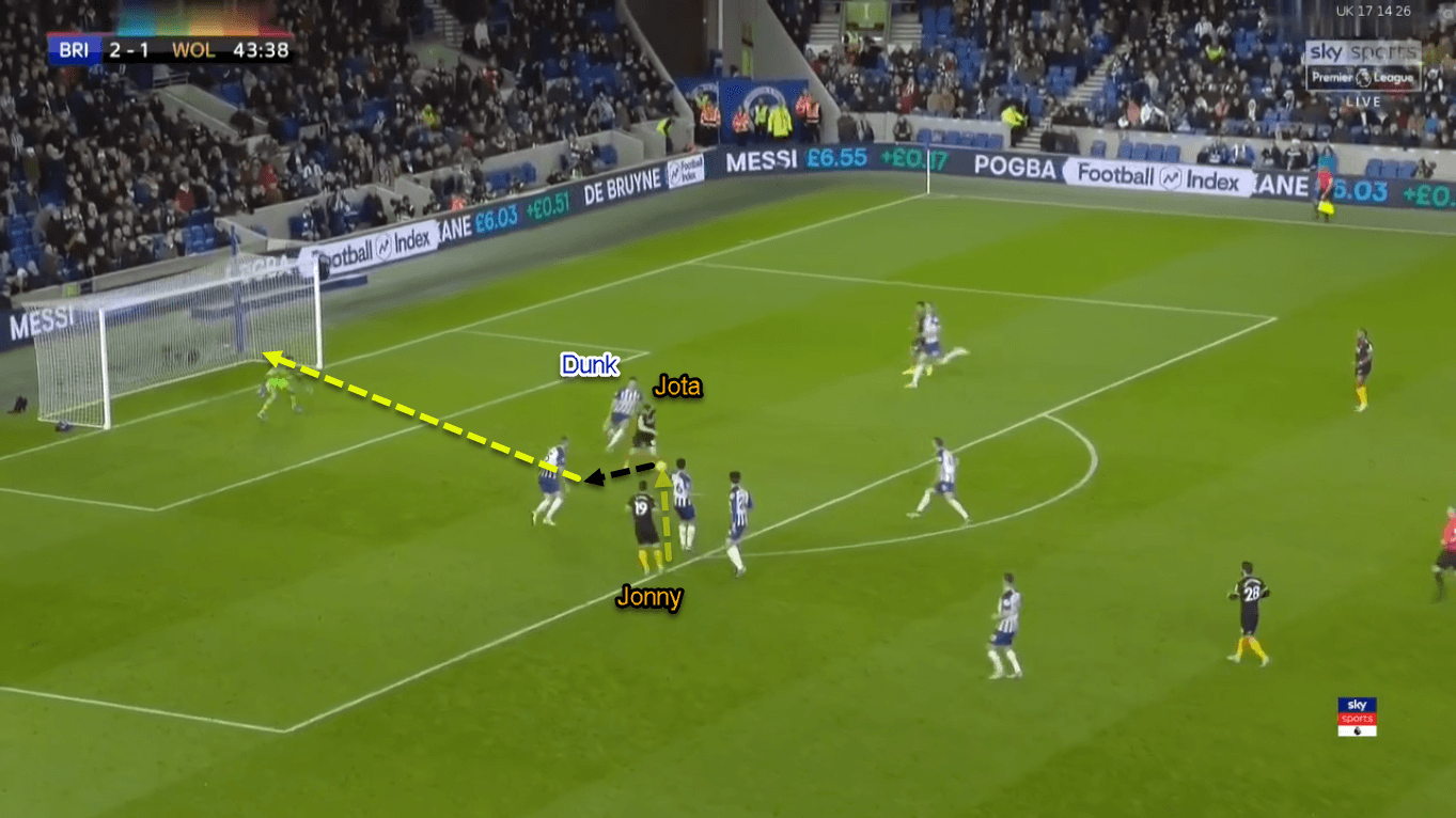 Diogo Jota 2019/20 - Scout Report - Tactical Analysis Tactics