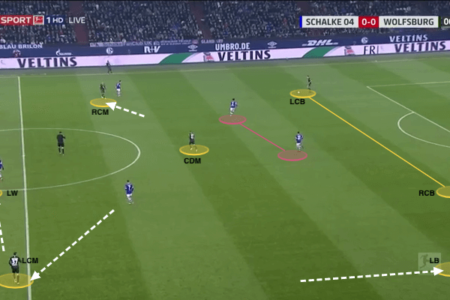 What does Bruno Labbadia bring to Berlin? - tactical analysis tactics