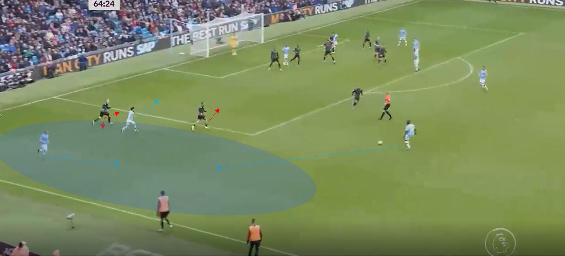 Premier League 19/20: Manchester City's short corners- set piece analysis tactical analysis tactics
