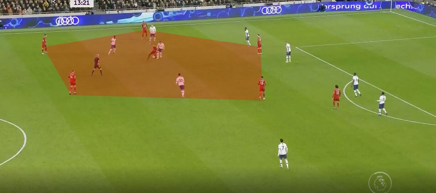 How to coach rest defence- tactical analysis tactics