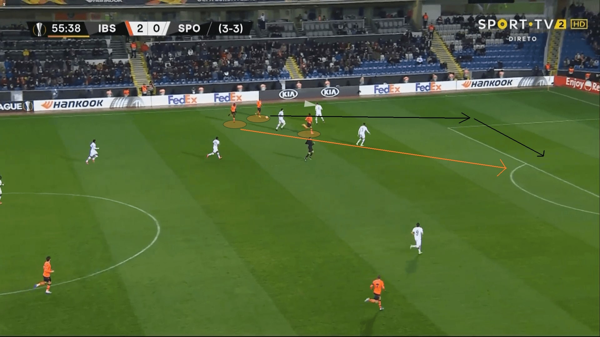 The offensive transitions of Istanbul Basaksehir 2019/20- scout report - tactical analysis tactics