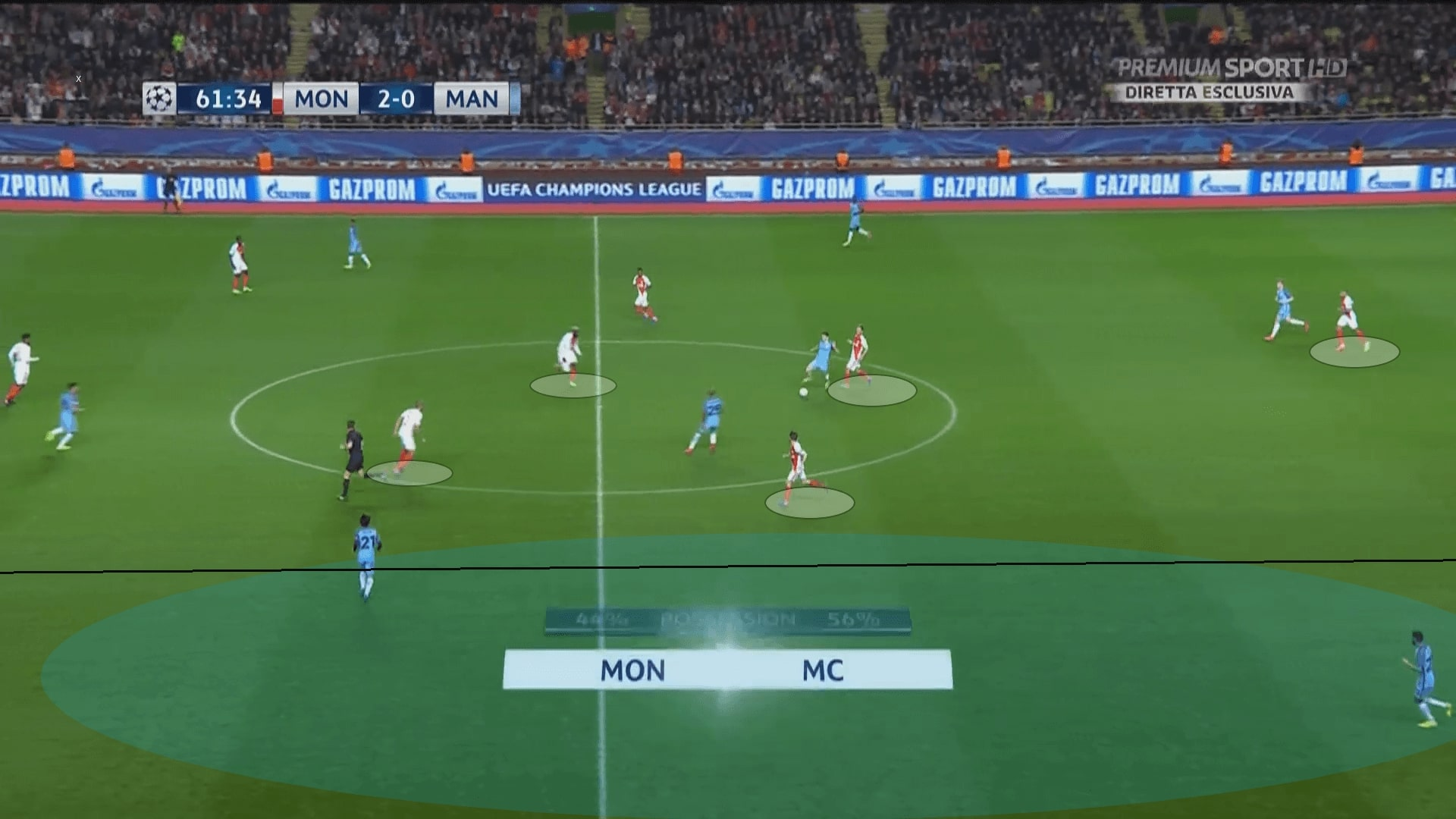 UEFA Champions League 2016/17: Monaco vs Manchester City - tactical analysis tactics