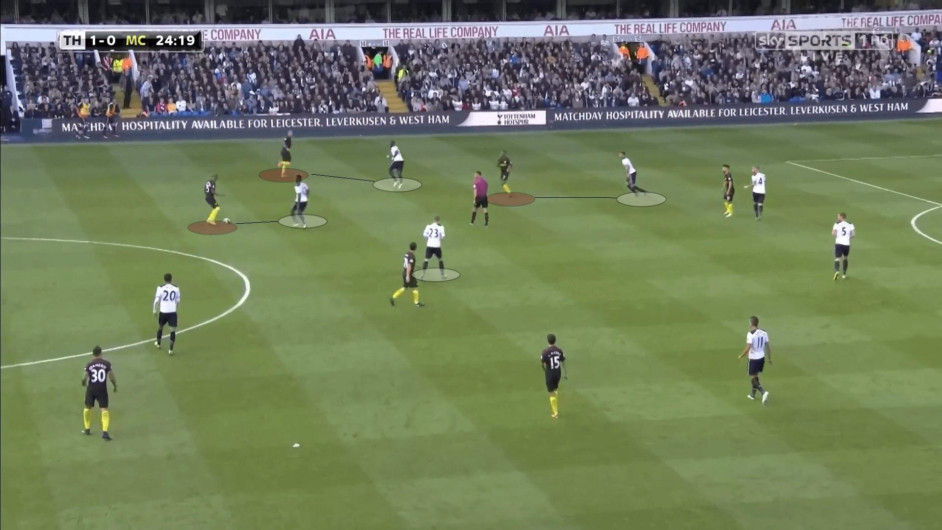 Premier League 2016/17: Tottenham vs Manchester City - tactical analysis tactics