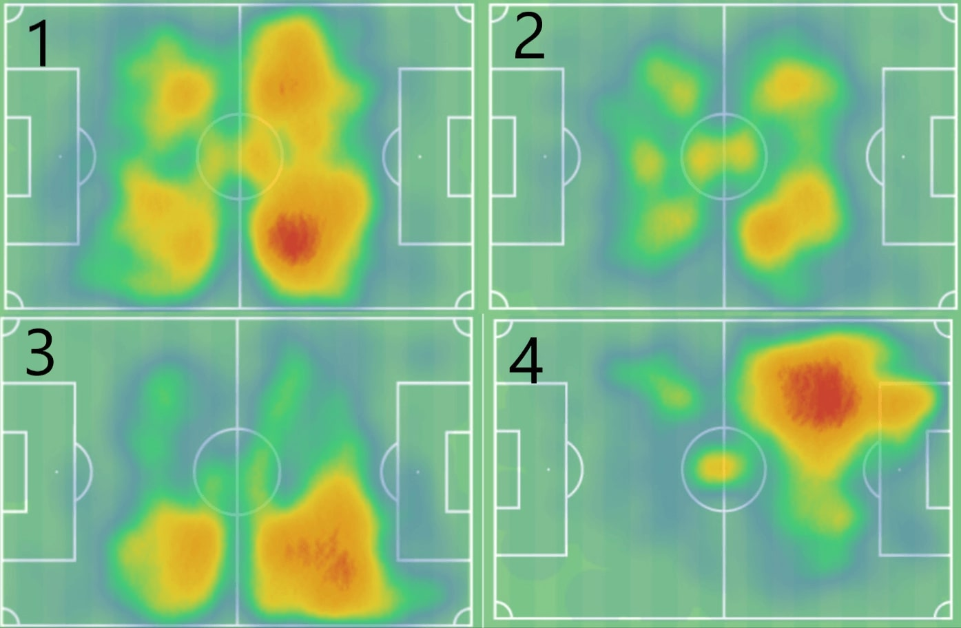 Fabian Ruiz 2019/20 - sout report - tactical analysis tactics