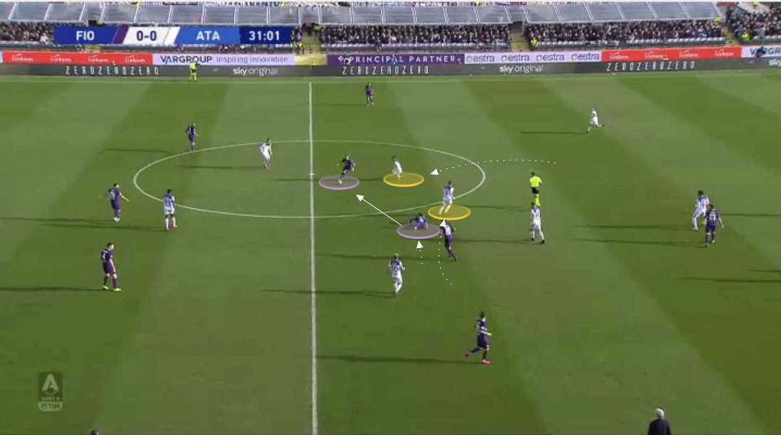 Atalanta 2019/20: Their defensive principles in action - scout report - tactical analysis tactics