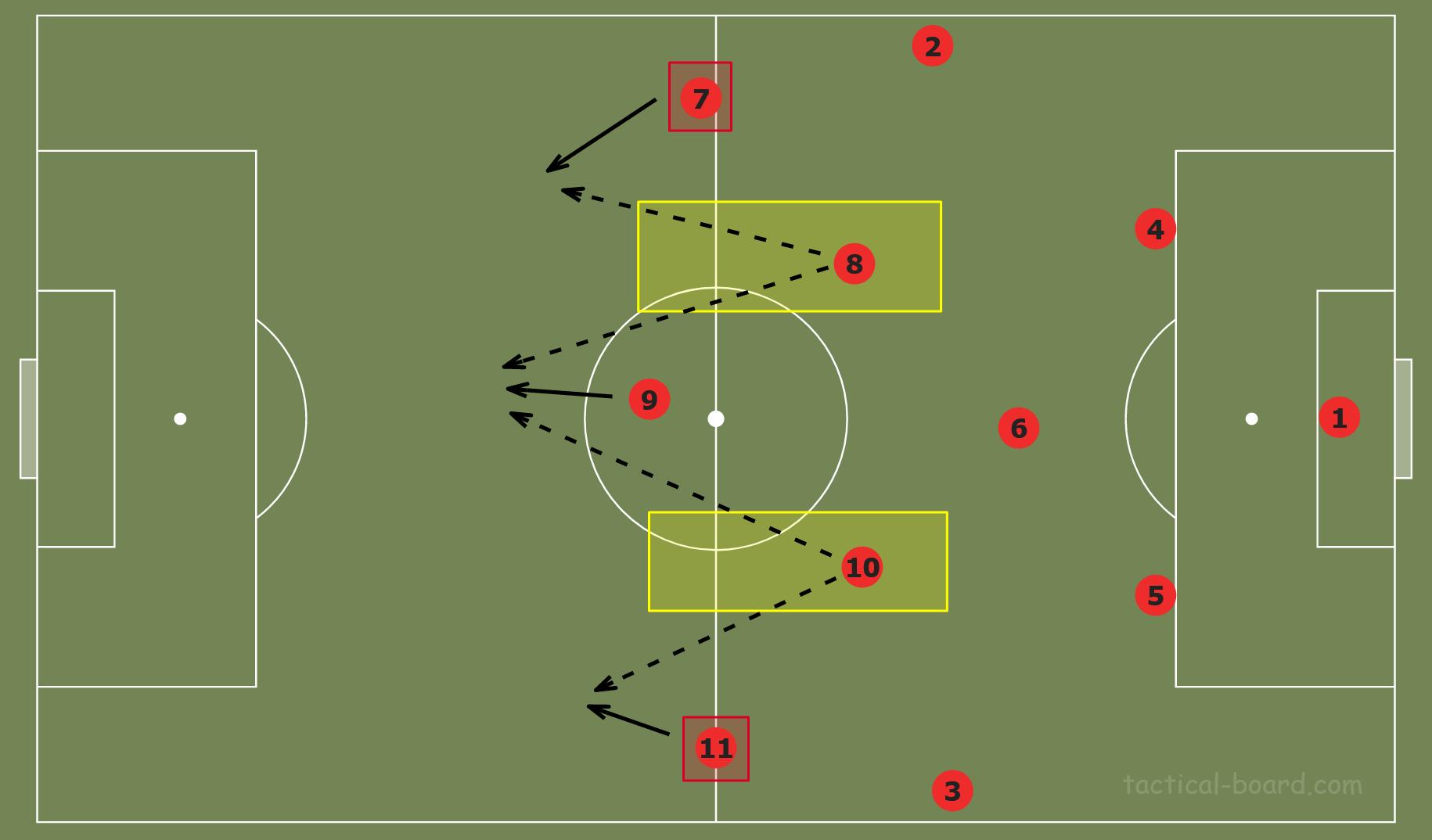 Brendan Rodgers at Leicester City 2019/20 - tactical analysis tactics